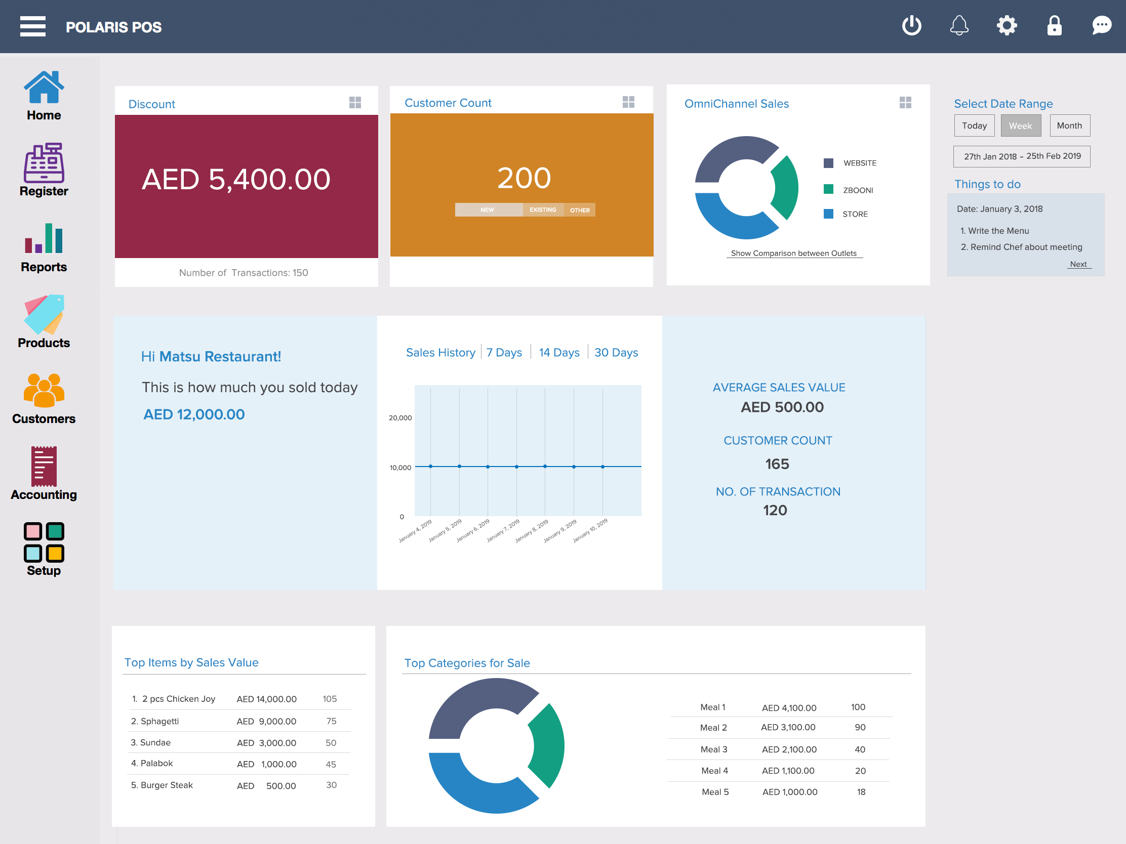 dashboard-for-business